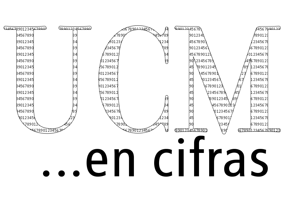 Logo UCM en cifras