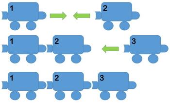 Representación gráfica del funcionamiento.