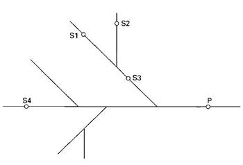 Figura 1: Una cuenca esquemática.