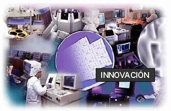 Gestión de la innovación.