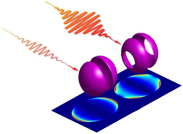 Representación del fenómeno de control de las direcciones espaciales de los productos de reacción. / Luis Bañares.
