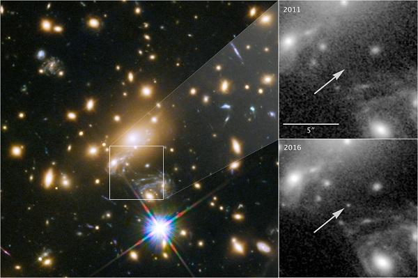 En el panel izquierdo se ve una imagen del cúmulo MACS J1149+2223 observado por Hubble. Los paneles de la derecha muestran la zona del cielo en 2011, sin Ícaro visible, comparada con la imagen en 2016, donde se ve claramente la supergigante azul.Lentificada 1. Ícaro es la estrella individual más lejana jamás vista. / Hubblesite.org