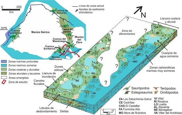 Reconstrucción de los ambientes de sedimentación (marinos someros, costeros y aluviales) en los que se desarrollaron los dinosaurios durante el Jurásico Superior en el este de Iberia. / UCM.