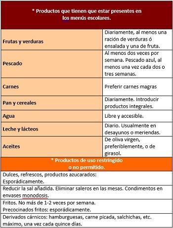 Tabla elaborada por Jesús Román Martínez Álvarez