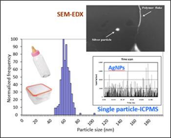 Gráficos en los que se relaciona el tamaño de las nanopartículas desprendidas con su frecuencia de aparición en los extractos de simulantes de alimentos. / UCM.