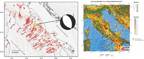 A la derecha, mapa de sismicidad total ocurrida en Italia desde 1960. La estrella marca la posición del epicentro del terremoto de Rieti de M 6.2. A la izquierda, mapa de velocidades GPS referidas a un punto fijo de referencia en la costa adriática, tomado de Devoti et al (2011) en el que se marca en amarillo el epicentro. La esfera blanca y negra es el mecanismo focal del terremoto que ha calculado el INGV como modelo físico del sismo.