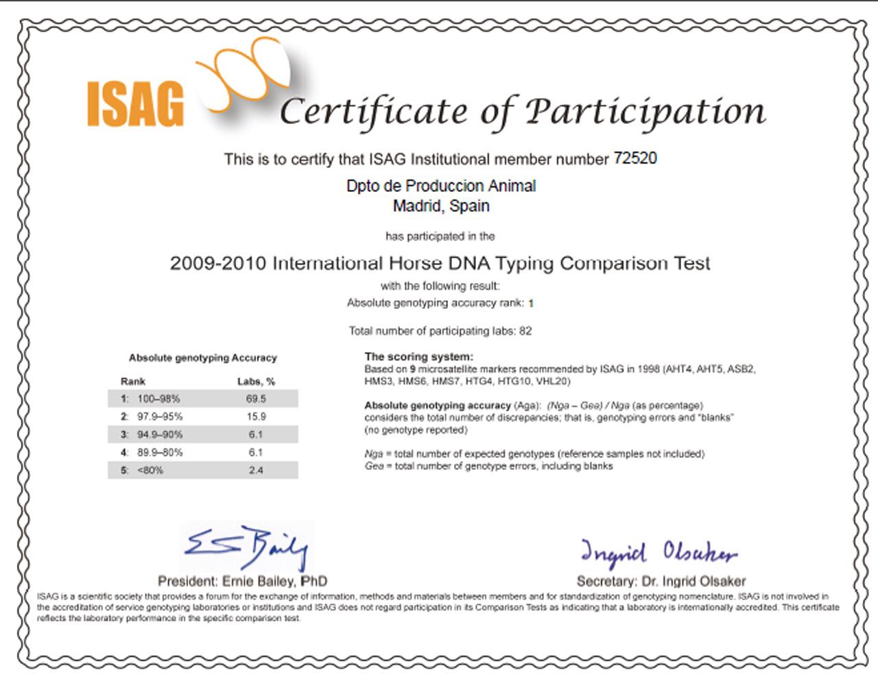 Certificado de la ISAG acreditando la calidad de nuestros análisis genéticos