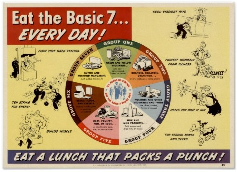 The basic seven. EEUU - 1940-50s