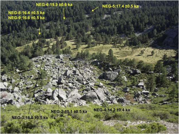 "Nueva publicación en Geomorphology ""Glacial stages in the Peña Negra valley, Iberian Range, northern Iberian Peninsula: Assessing the importance of the glacial record in small cirques in a marginal mountain area"""
