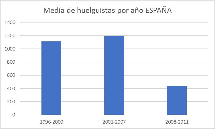 ejemplo gráfico 2