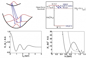 Fluorescence with heavy quarks