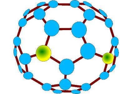 Substituted fullerene: proxy for large-N