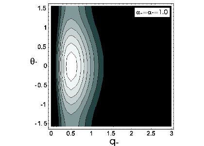 Wavefunction density in a 3-body system