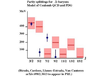 Grotrian diagram in spectroscopy