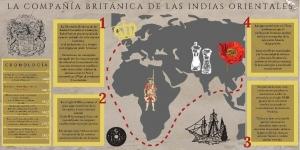 La Compañía Británica de las Indias Orientales