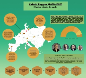 Jakob Fugger (1459-1525). El hombre más rico del mundo