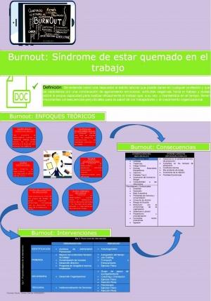 Burnout: síndrome de estar quemado en el trabajo