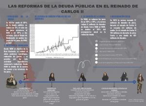 Las Reformas de la deuda pública en el reinado de Carlos II