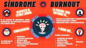 Síndrome Burnout, respuesta al estrés laboral