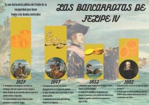 Las bancarrotas de Felipe IV
