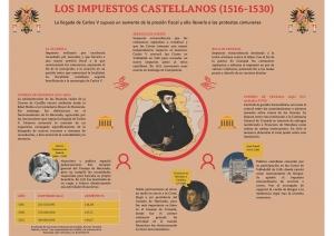 Los impuestos castellanos (1516-1530)