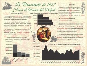 La bancarrota de 1627. Hacia el abismo del déficit