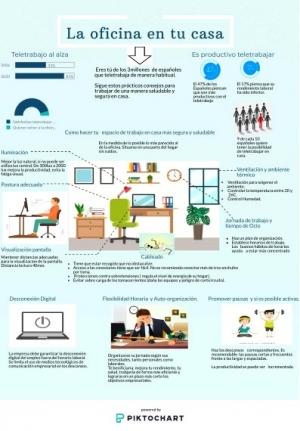 La oficina en tu casa