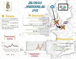 La crisis financiera de 1772