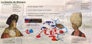 La Batalla de Mohacs
