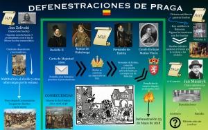 Defenestraciones de Praga