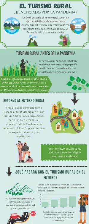 El turismo rural ¿beneficiado por la pandemia?
