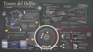 Tesoro del Delfín
