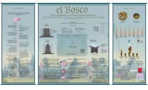 El Bosco. Nueva museografía en el Museo Nacional del Prado