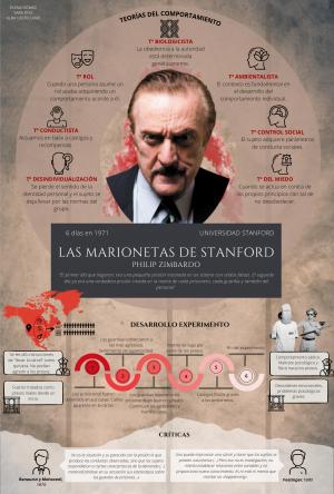 Las marionetas de Stanford