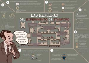 Las mentiras del experimento de Stanford