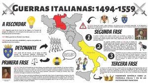 Guerras italianas: 1494-1559