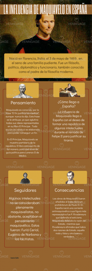 La influencia de Maquiavelo en España