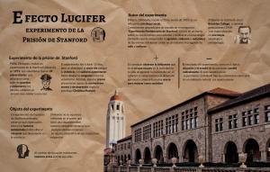 Efecto Lucifer. Experimento de la Prisión de Stanford
