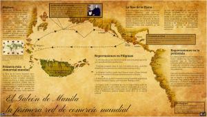 El Galeón de Manila: la primera red de comercio mundial