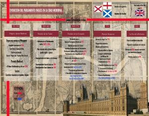 Evolución del Parlamento Inglés en la Edad Moderna