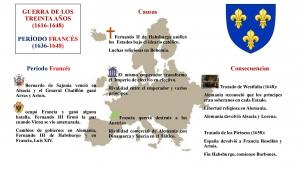 Guerra de los Treinta Años: periodo francés