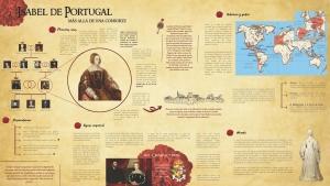 La emperatriz Isabel de Portugal