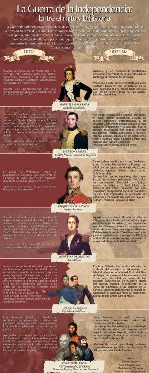 La Guerra de la Independencia: entre el mito y la historia
