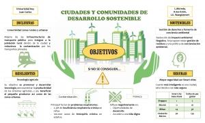 Ciudades y comunidades de desarrollo sostenible