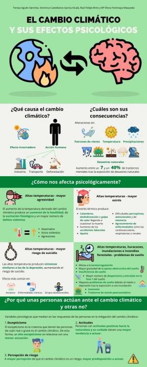 El cambio climático y sus efectos psicológicos