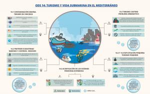 ODS 14. Turismo y vida submarina en el Mediterráneo