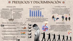 Prejuicios y discriminación