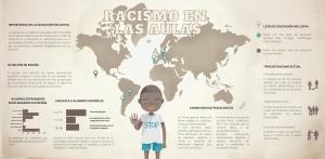 Racismo en las aulas