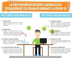 La prevención de riesgos laborales en situación de teletrabajo durante la COVID-19