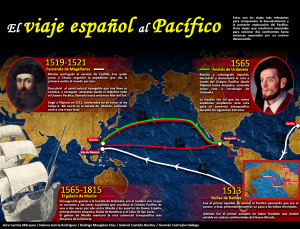El viaje español al Pacífico